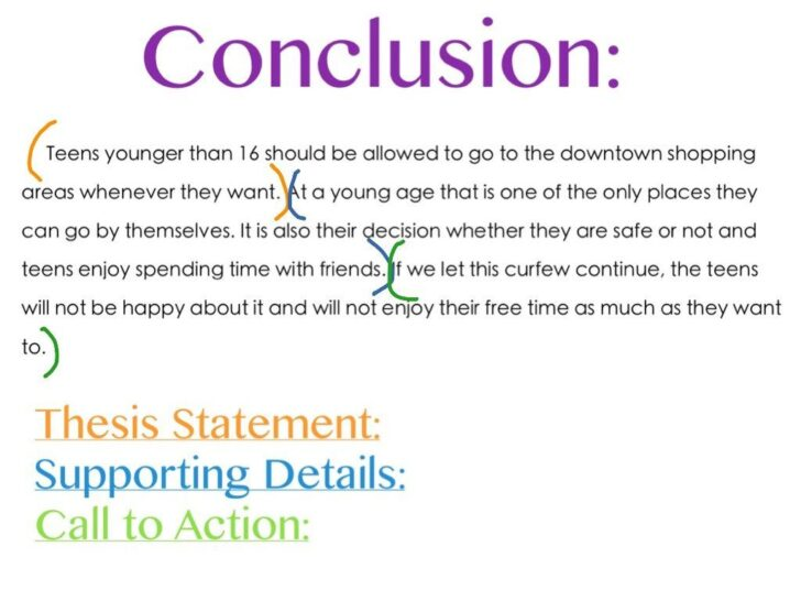 How To Start A Conclusion Persuasive Essay