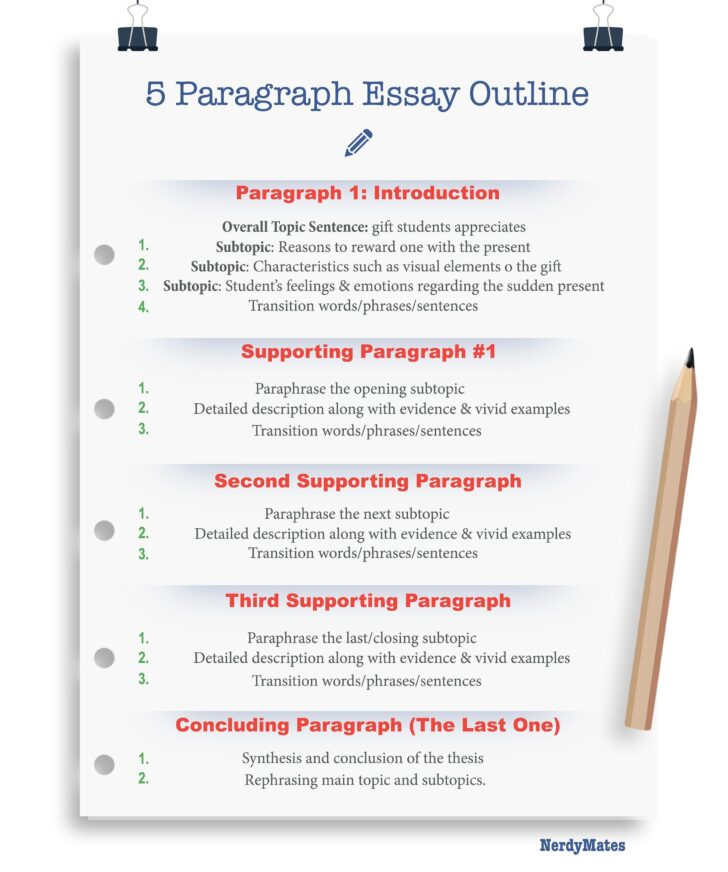 5 Paragraph Essay Structure Example