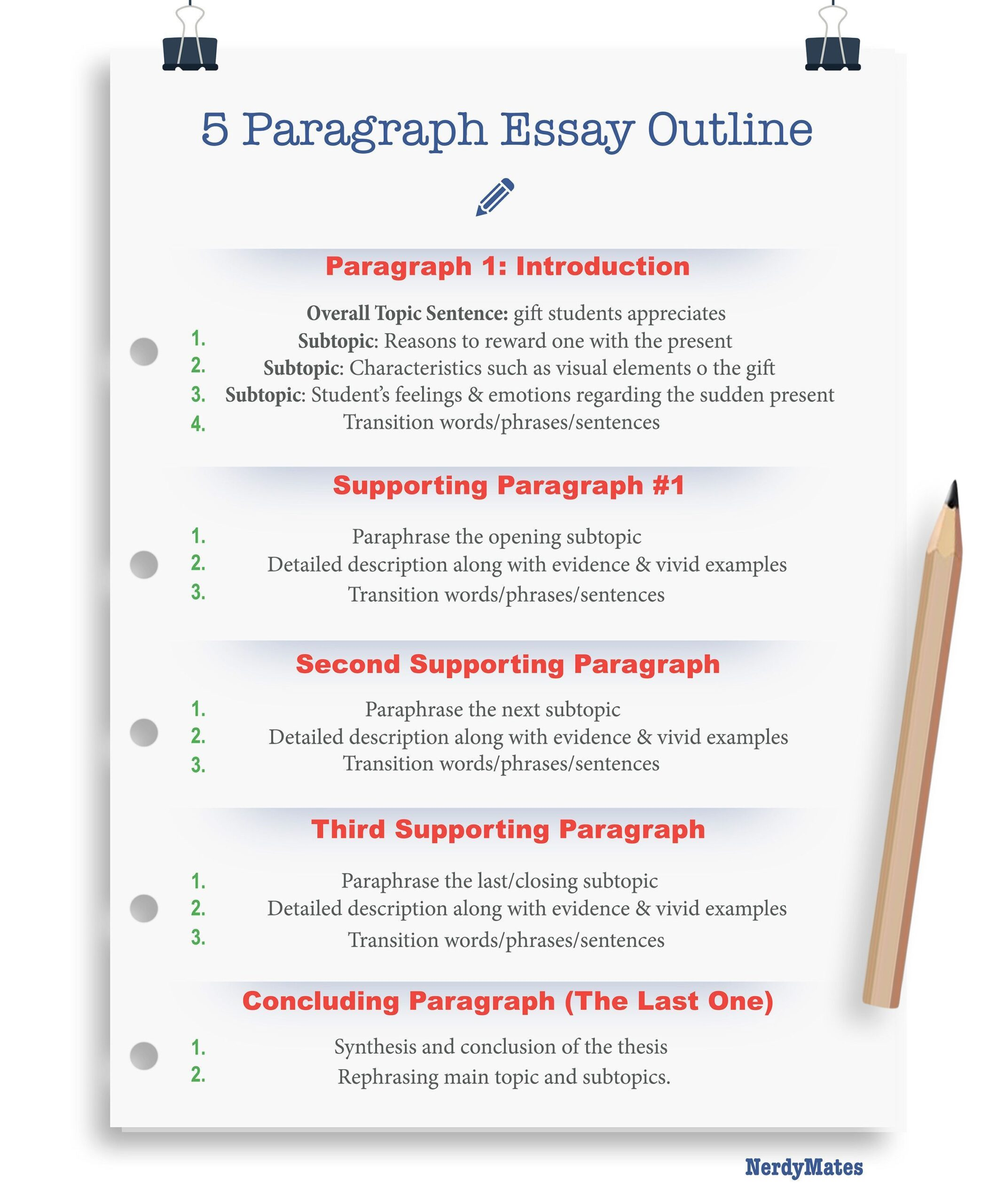 Full Size of 5 Paragraph Essay Structure Example