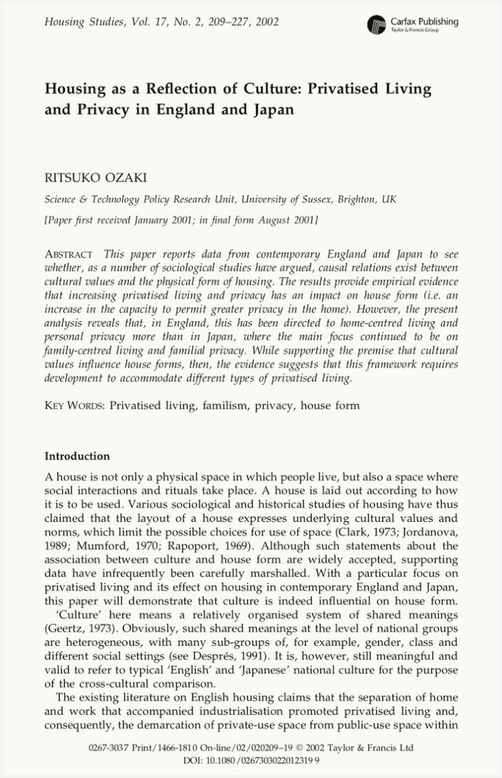 Reflective Essay Introduction Template
