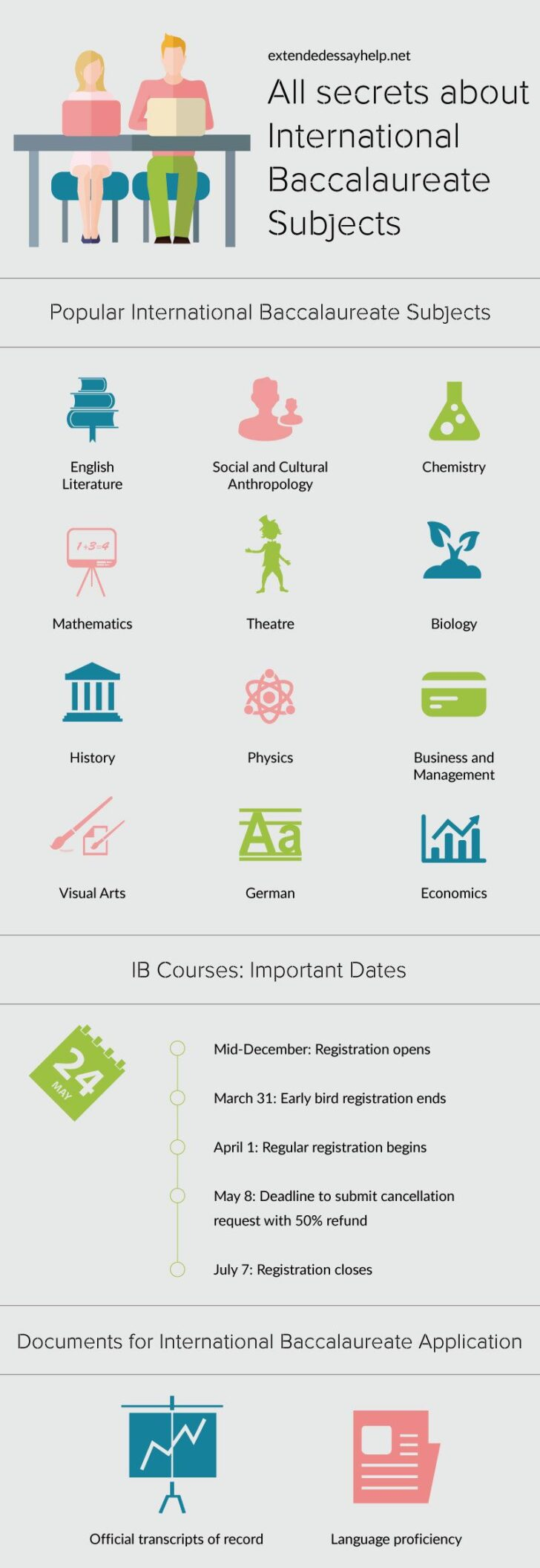 Ib Extended Essay Examples Business Management
