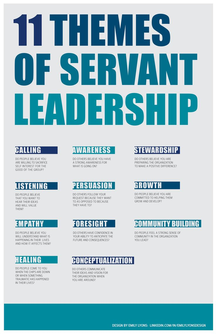 Full Size of Servant Leadership Essay Questions