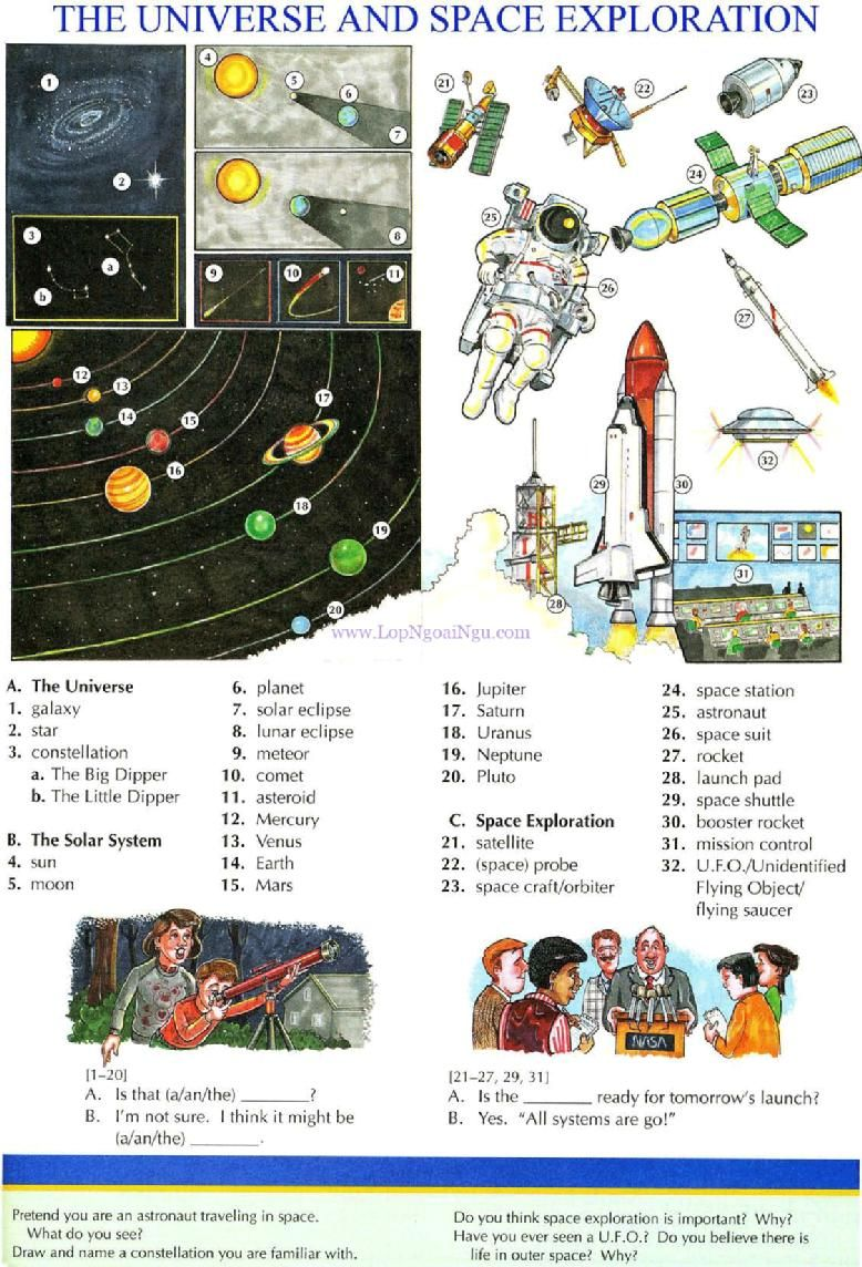 Full Size of Space Exploration Essay Pte