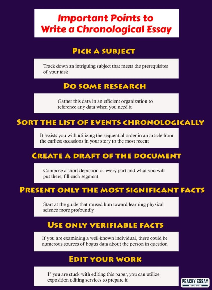Medium Size of Chronological Order In Essay Writing Useful Tips Whatsapp Image At Pm Thesis Statement