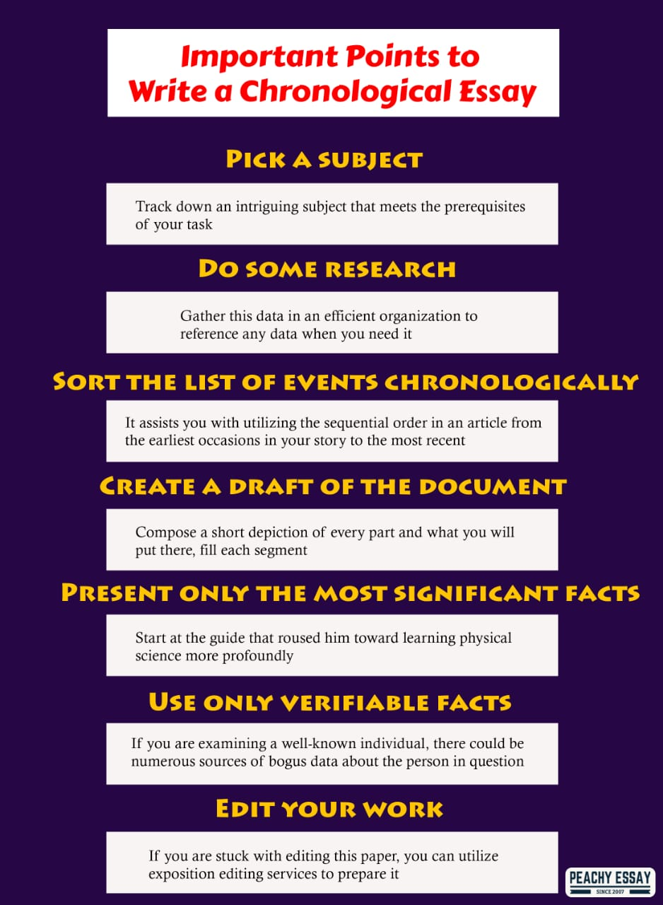 Full Size of Chronological Order In Essay Writing Useful Tips Whatsapp Image At Pm Thesis Statement