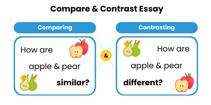 Compare And Contrast Essay Writing Tips Examples Comparison Do My Service Literary
