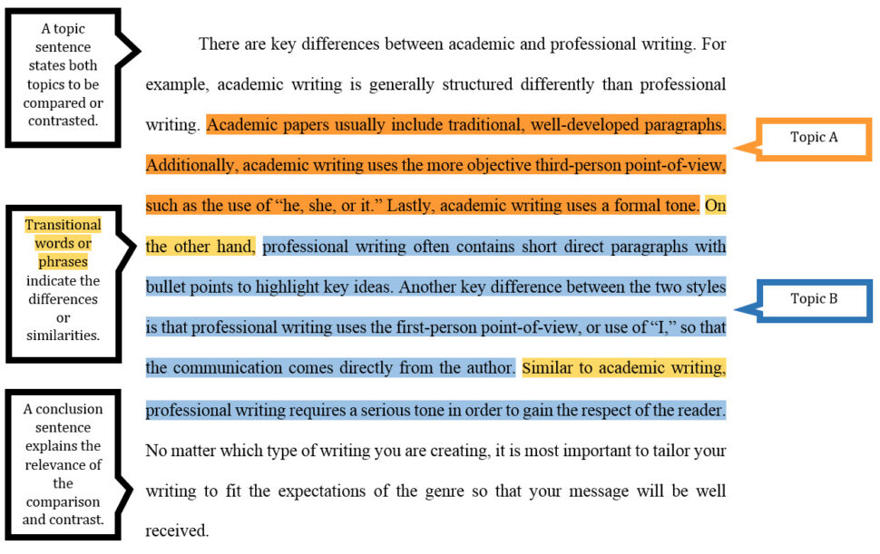 Large Size of Compare Contrast Assignments Uagc Writing Center Comparison And Sample Block Paragraph Essay