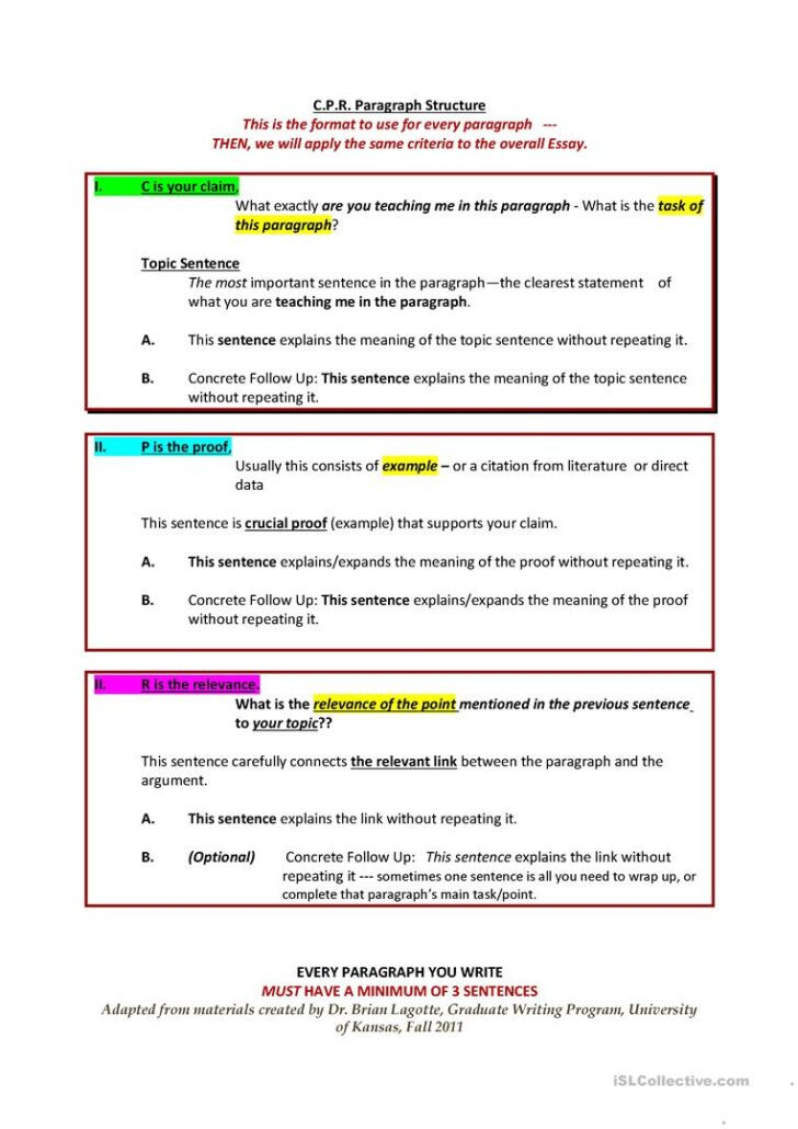 Medium Size of Cpr Paragraph And Essay Structure English Esl Worksheets For Distance Learning Physical