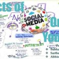 Thumbnail Size of Negative Impact Of Social Media On Youth Essay Pdf