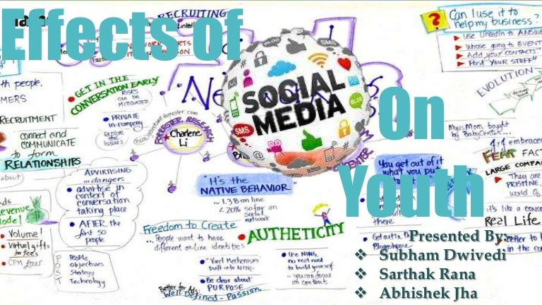 Full Size of Negative Impact Of Social Media On Youth Essay Pdf