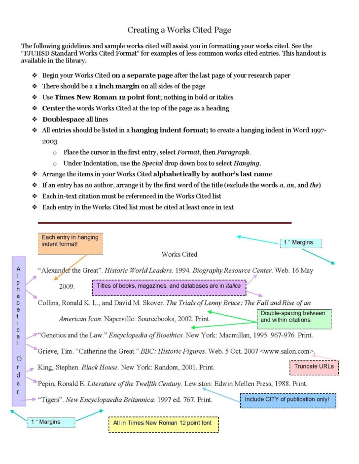 How To Cite A Textbook In An Essay Apa
