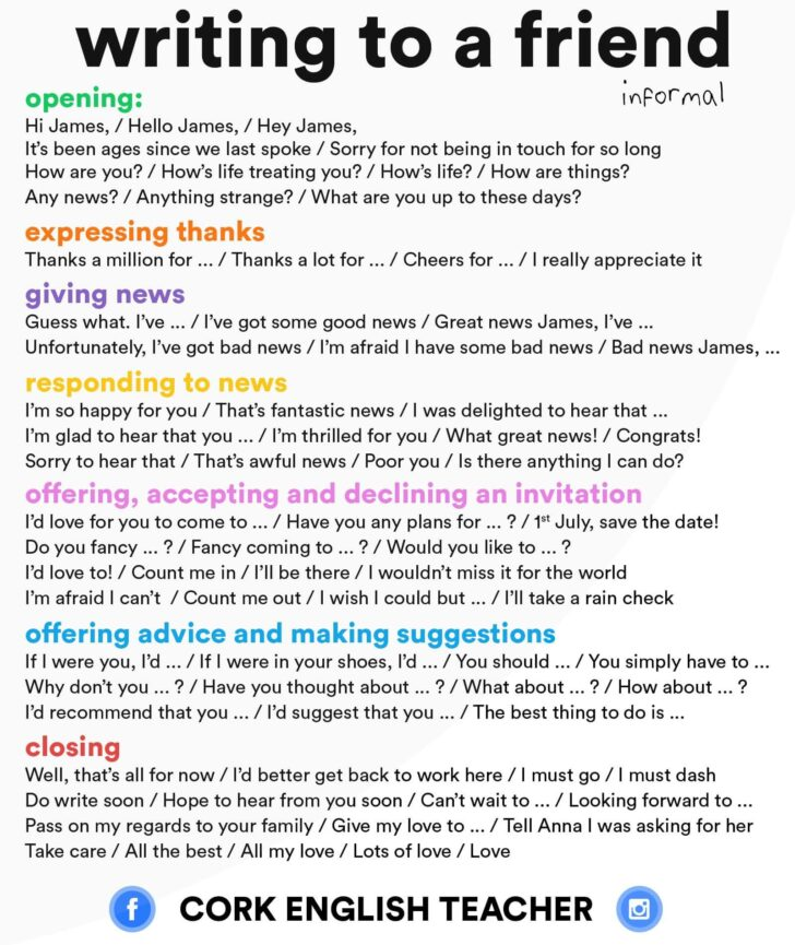 Medium Size of Informal Essay Examples About Friendship