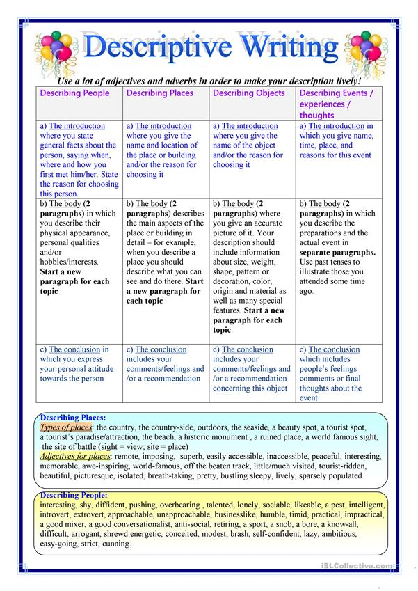 Full Size of Descriptive Writing English Esl Worksheets For Distance Learning And Physical Classrooms Essay