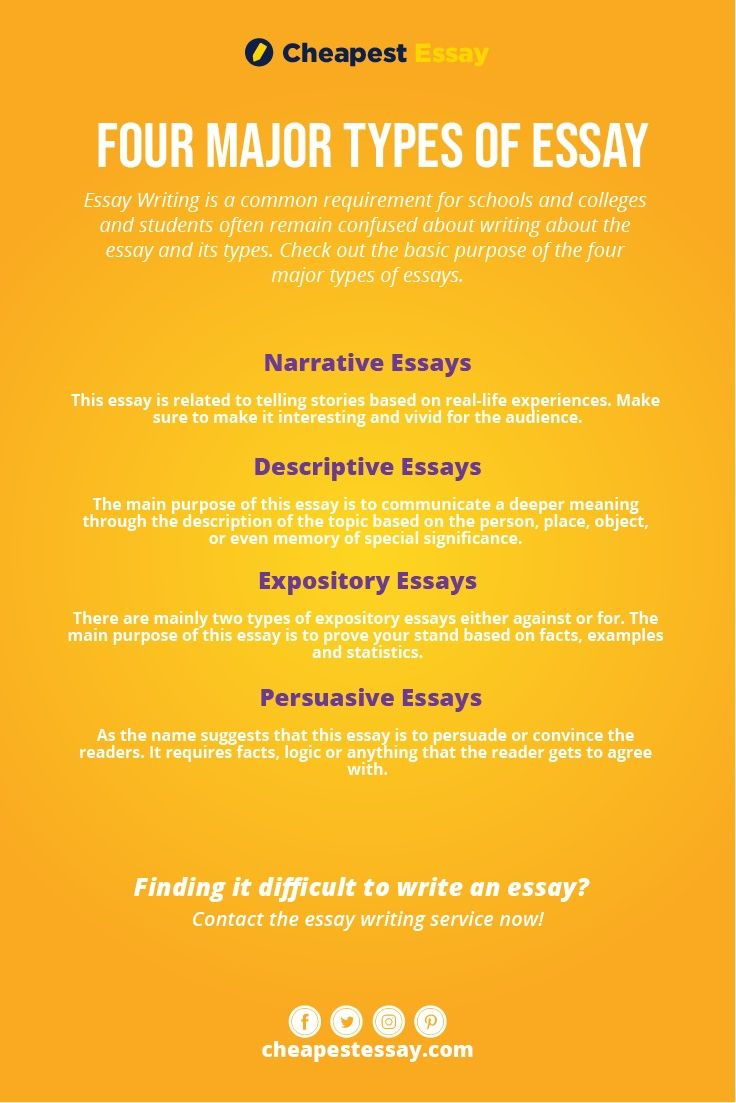 Full Size of How To Write A Conclusion For Classification Essay