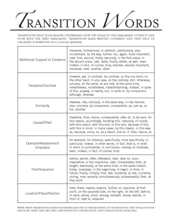 Cause And Effect Essay Topics For College Students