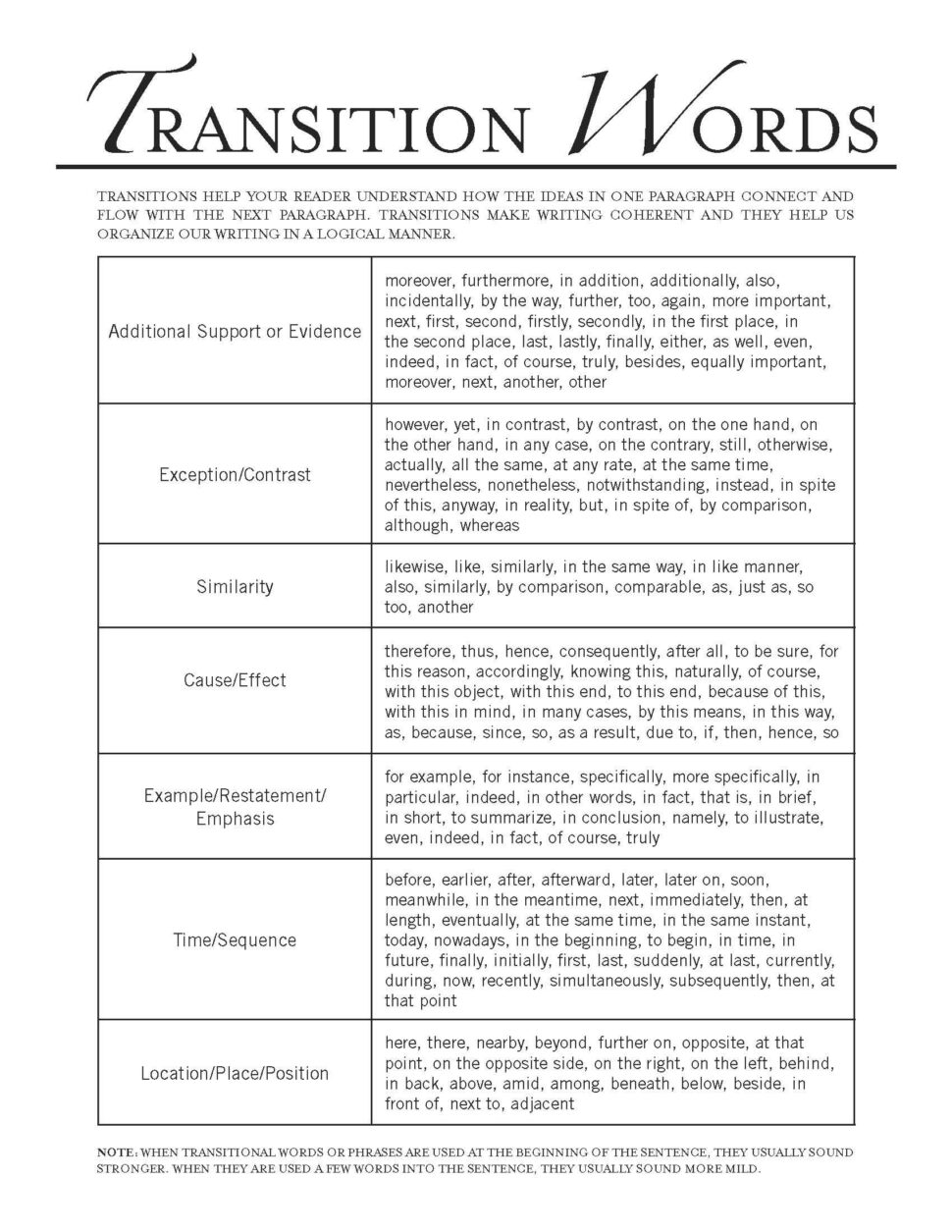 Large Size of Cause And Effect Essay Topics For College Students