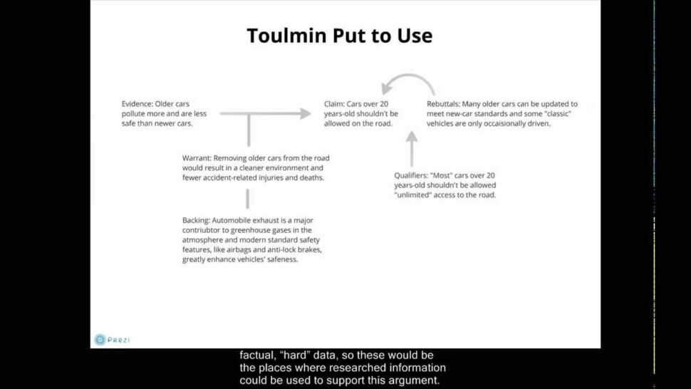 Large Size of Toulmin Essay Outline Example