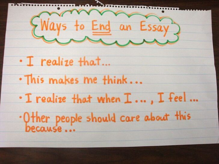 Ending An Essay Teaching Writing Lessons Instruction To End Comparative College How