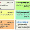 Thumbnail Size of Essay Planning To Plan An Libguides At University Of Newcastle Library Template Intro And