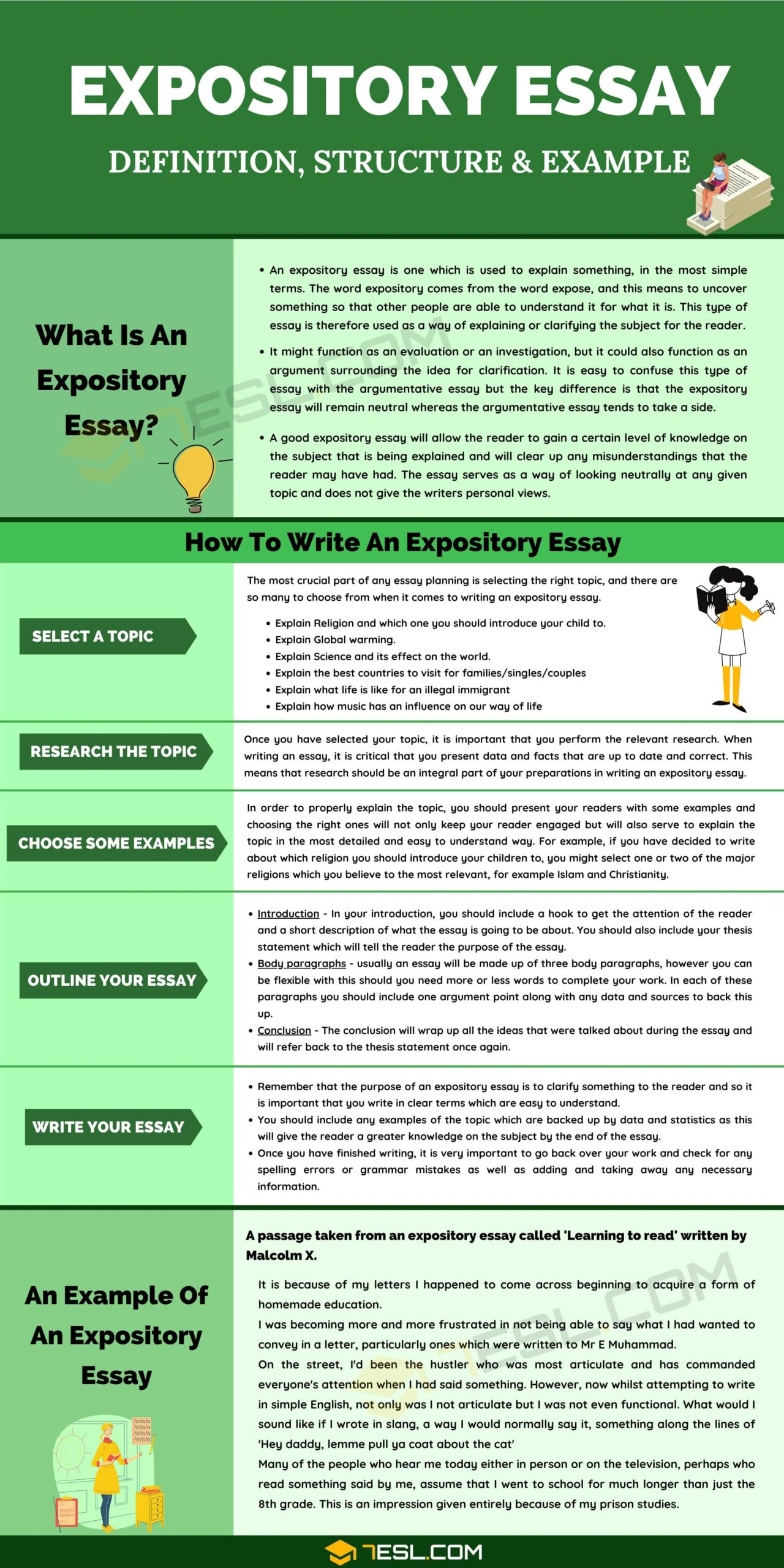 Full Size of Expository Essay Definition Outline Topics Examples Of Essays 7esl Is An Purdue Owl Mla What
