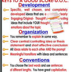 Expository Writing Keys An Essay Is Flickr Draft Biographical University Of Chicago