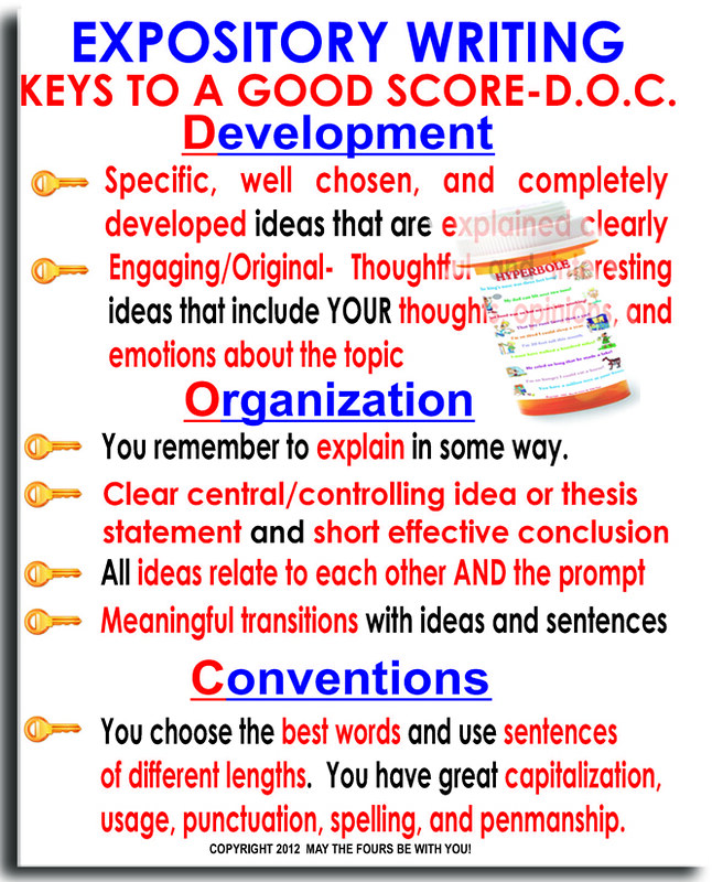 Full Size of Expository Writing Keys An Essay Is Flickr Draft Biographical University Of Chicago