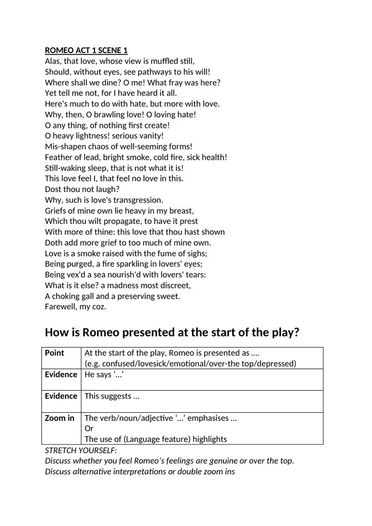 Full Size of Romeo And Juliet Fate Essay Introduction