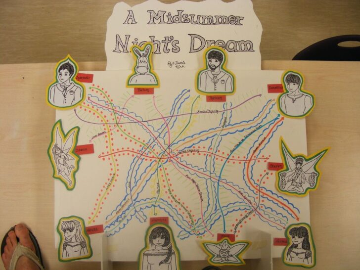 What Are Three Examples Of Dehumanization In The Book Night Essay