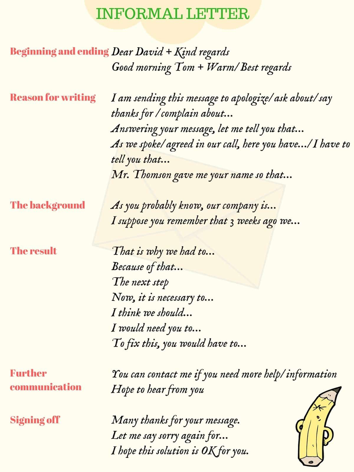 Full Size of What Is An Informal Essay Example