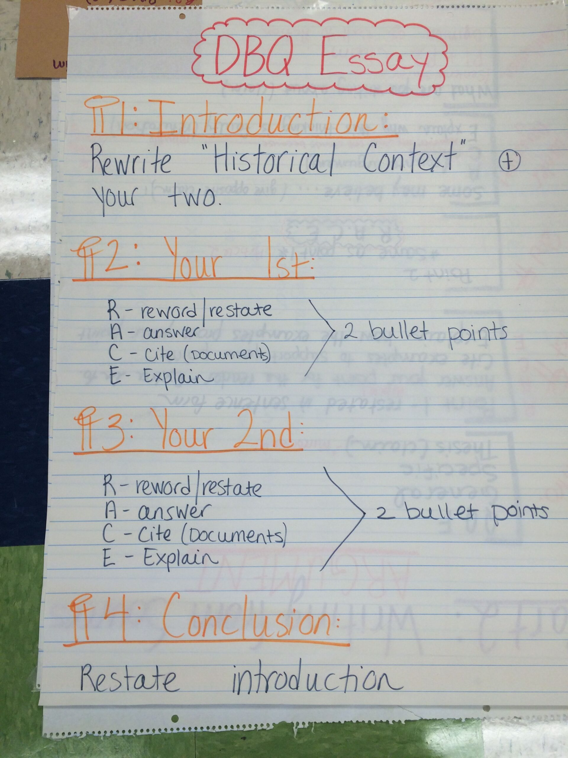 Full Size of How To Start An Enduring Issue Essay