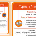 Thumbnail Size of First Grade Expository Writing Poster Us Ver Attention Grabber Examples Apa Style Essay