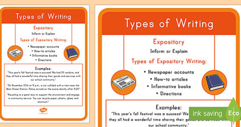 First Grade Expository Writing Poster Us Ver Attention Grabber Examples Apa Style Essay