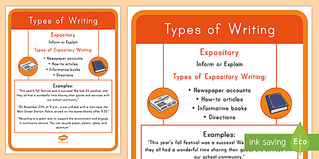 Full Size of First Grade Expository Writing Poster Us Ver Attention Grabber Examples Apa Style Essay
