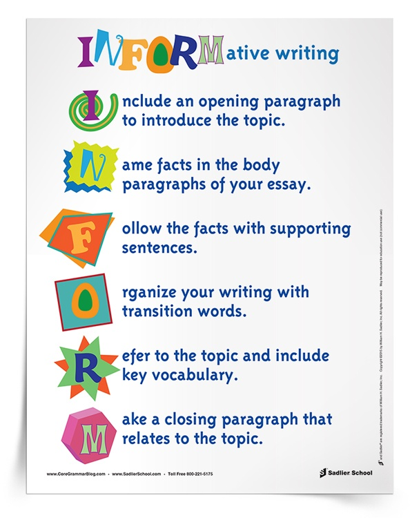Full Size of Informative Explanatory Writing In The Classroom Grades Essay Anagram 750px Nature