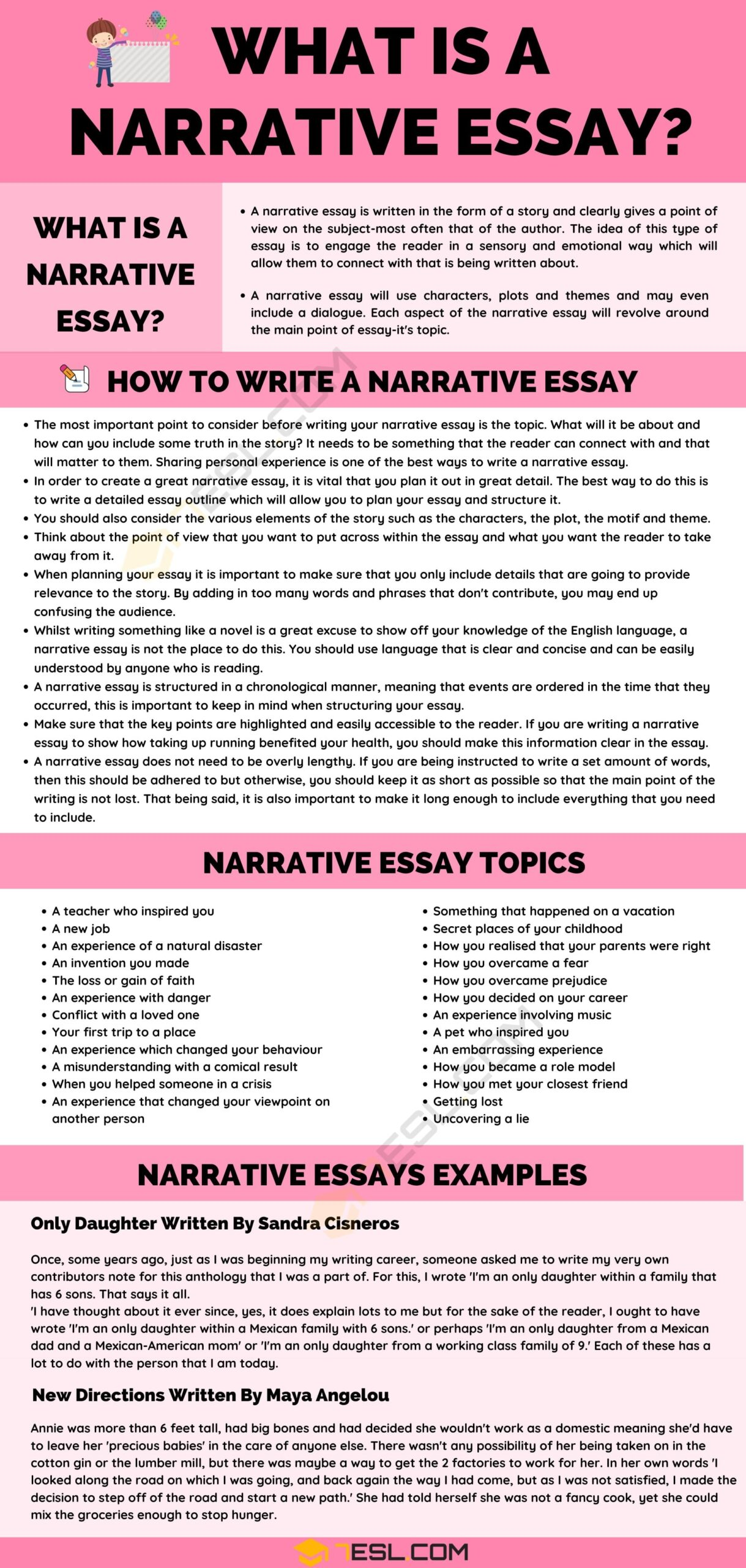 Full Size of Is Narrative Essay Examples And Writing Tips 7esl Skills Academic Example Sat Score What A