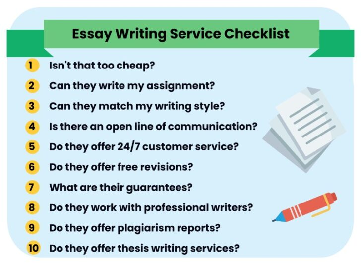 Is The Best Custom Essay Writing Service To Find It Conclusion Example Homework Book