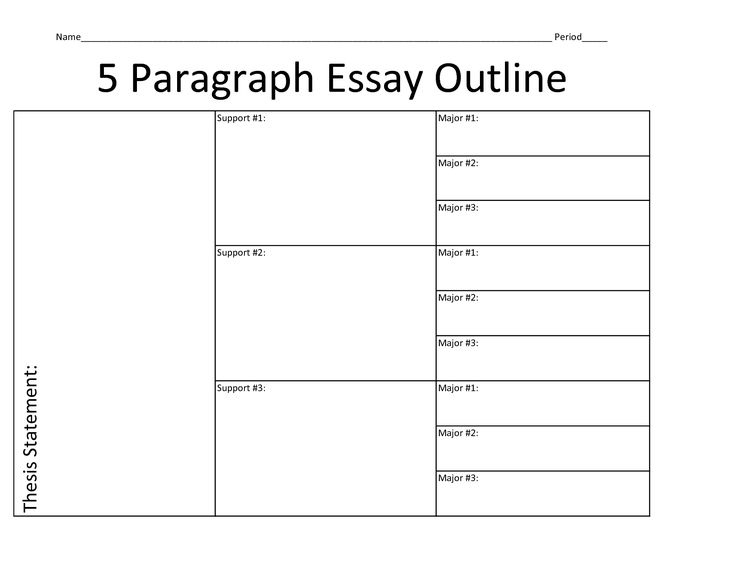 Full Size of Literary Essay Template Outline Example Templatelab Plan