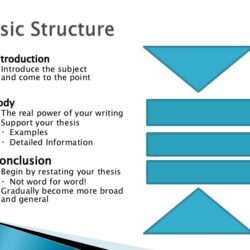 Model Basic Essay Structure Guideline Secure High Grades In Expository Topics