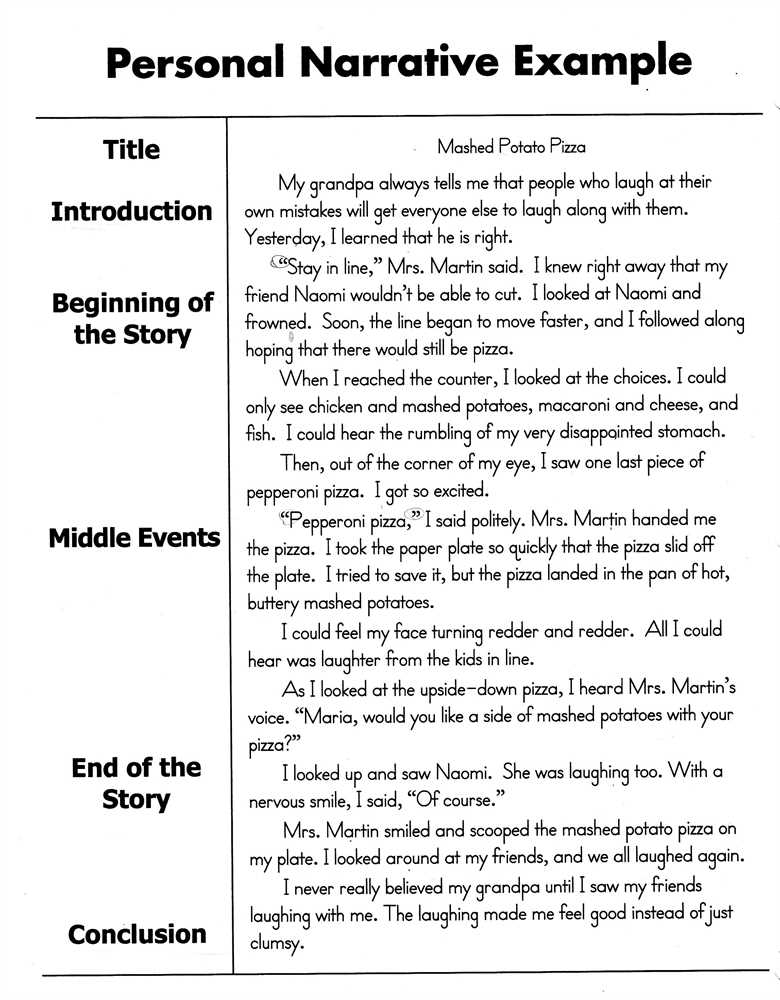 Full Size of Narrative Essay Examples Pdf Format Order Personal Discursive Writing Sample Position