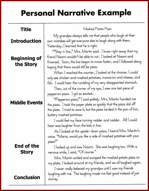 Full Size of Narrative Essays Complete Guide And Writing Help Accessessay Essay 627x800 Argument