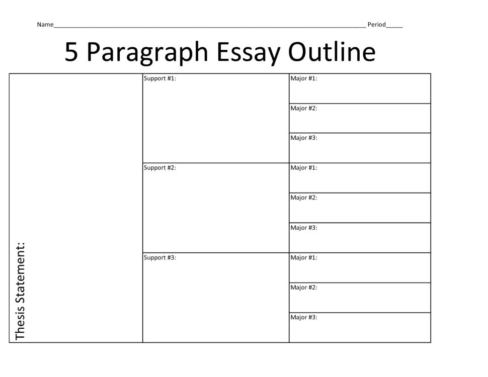 Large Size of Opinion Essay Outline Template Short Format Basic Plan