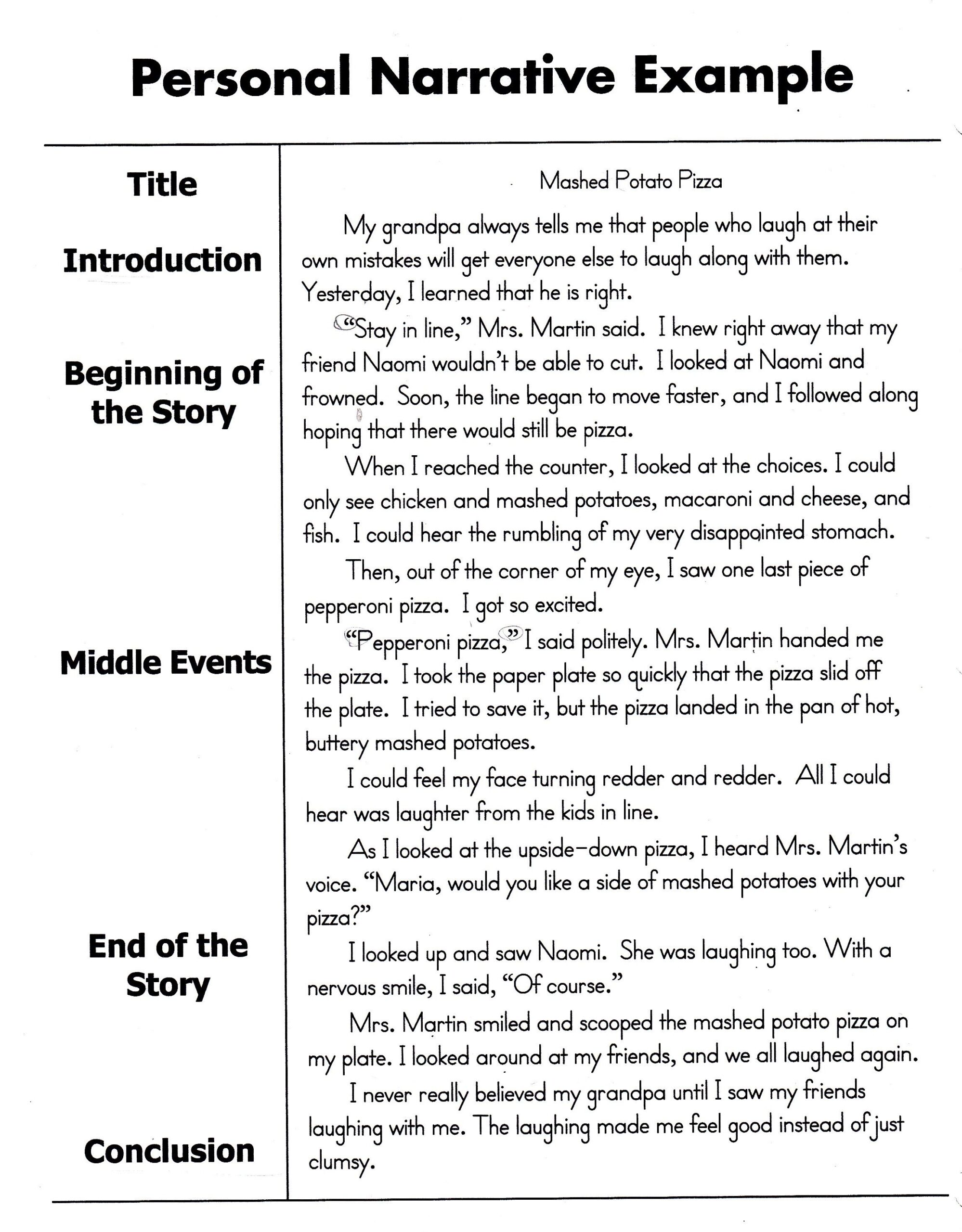 Full Size of Personal Narrative Writing Essay Examples Topics To Write About For An Conclusion Of