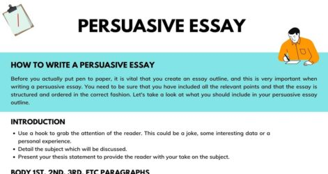 Persuasive Essay Definition Examples Topics Tips For Writing 7esl Parts Of Argumentative