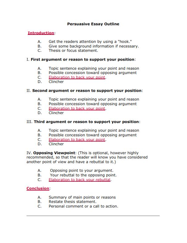 Full Size of Persuasive Essay Outline For High School And College New Year Resolution Sports Games