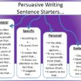 Thumbnail Size of Persuasive Writing Libguides At Mater Christi College Sentence Starters Parts Of Essay
