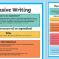 Thumbnail Size of Persuasive Writing Year Display Poster Primary Resources Au T2 Structure Ver Elephant Essay