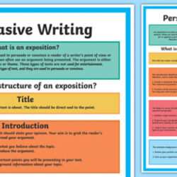 Persuasive Writing Year Display Poster Primary Resources Au T2 Structure Ver Elephant Essay