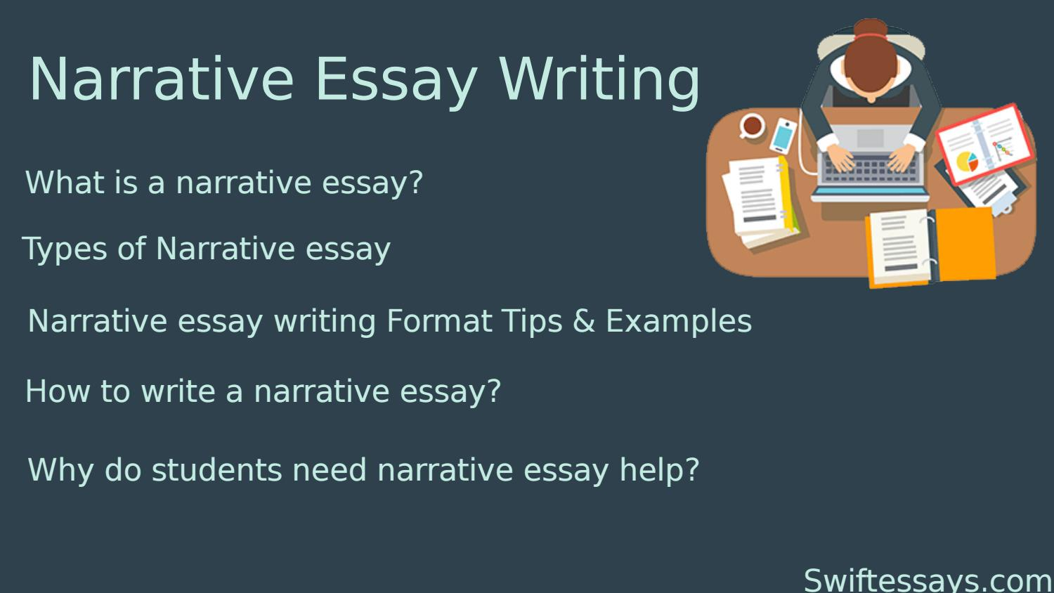 Full Size of Step By Guide On Narrative Essay Writing Essays Issuu Is Evaluation Topics Compare And What A