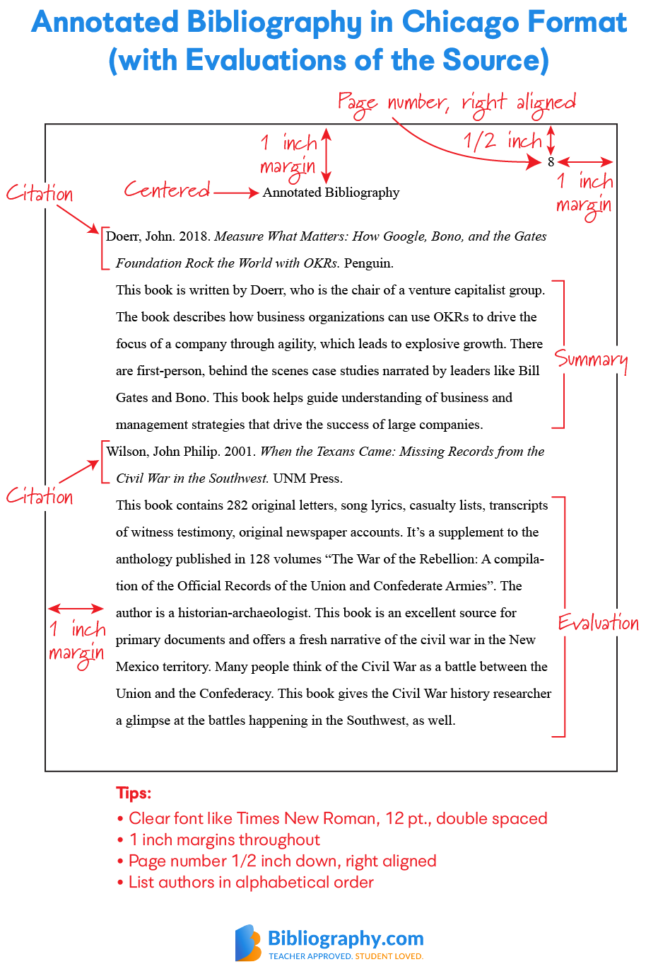Full Size of Template Word Turabian Style Paper History Essay Film Chicago