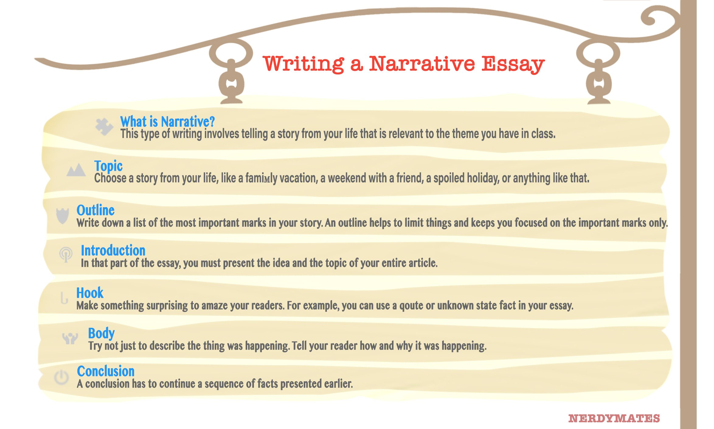 Full Size of To Start Narrative Essay Blog Cheapessay Net Is Pic Advantages Of Technology Reading What A